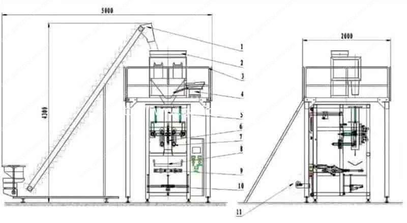 Full-Automatic-Garlic-Clove-Packing-Machine-System-Drawing