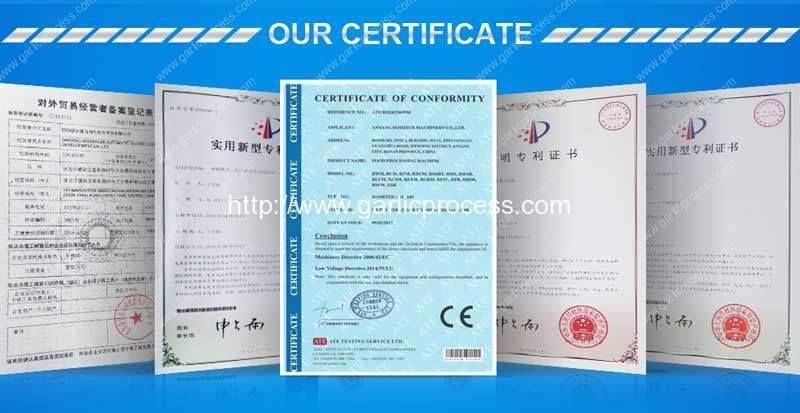 Romiter-Machinery-Food-Processing-Machine-CE-Certification-and-Patent-Certification