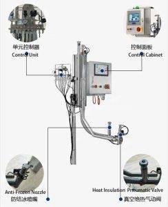 Automatic-Container-Liquid-Nitrogen-Injection-Machine